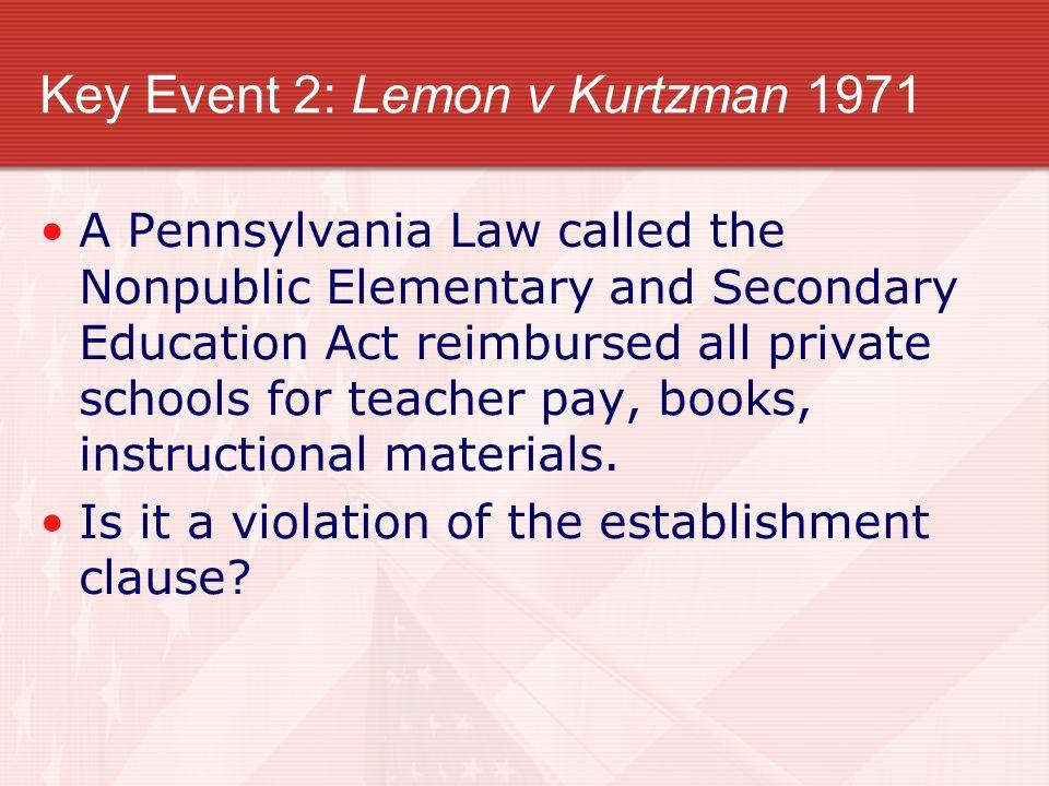 Key Event 2: Lemon v Kurtzman 1971
