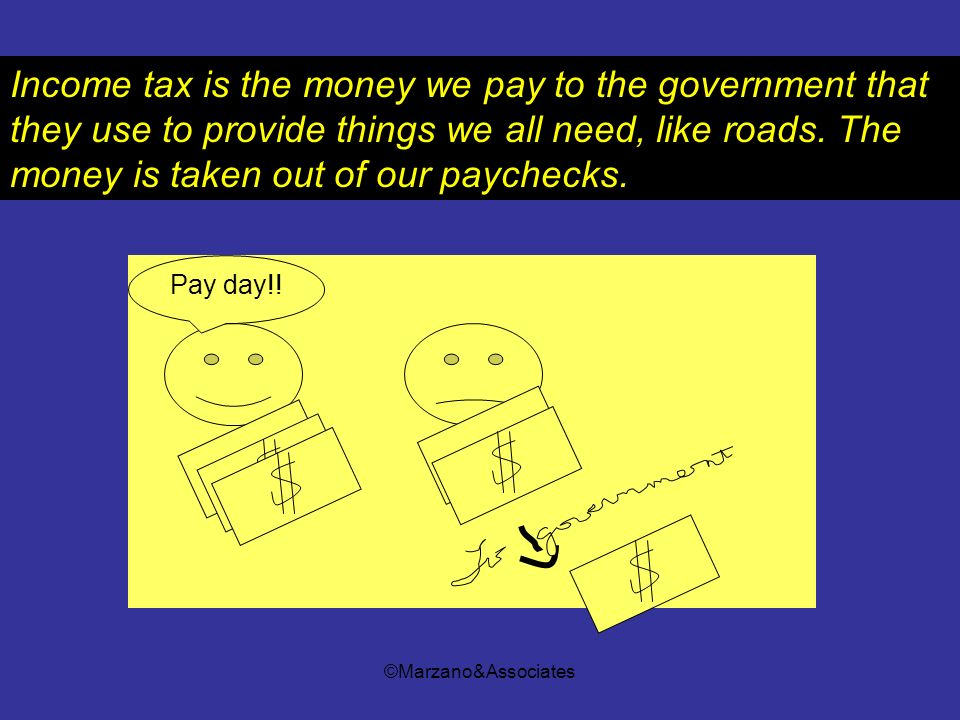 Income tax is the money we pay to the government that they use to provide things we all need, like roads. The money is taken out of our paychecks.