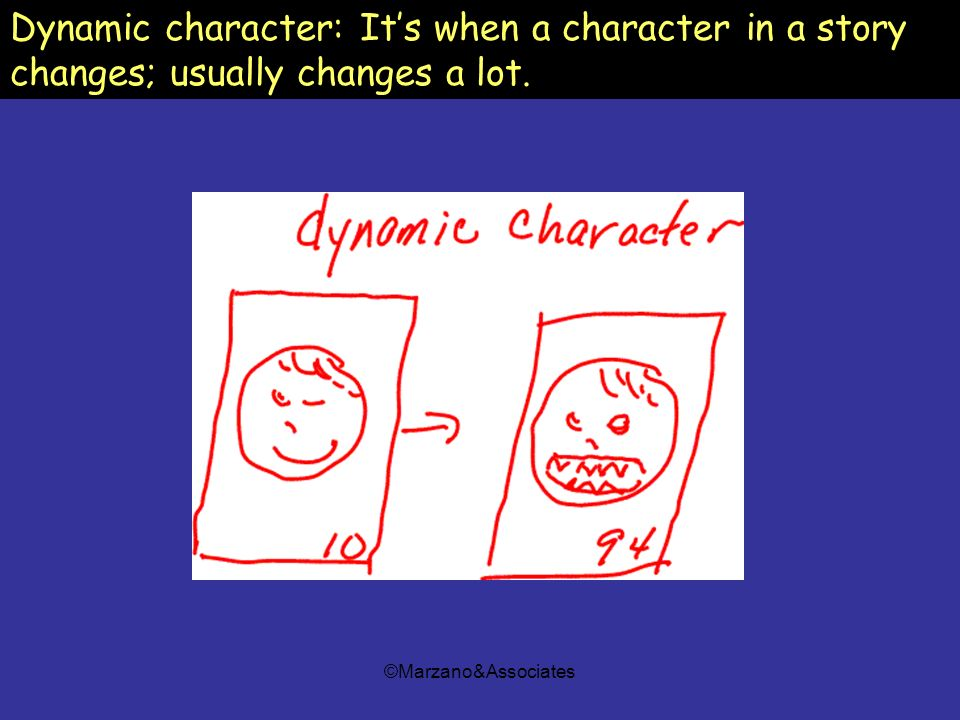 Dynamic character: It's when a character in a story changes; usually changes a lot.