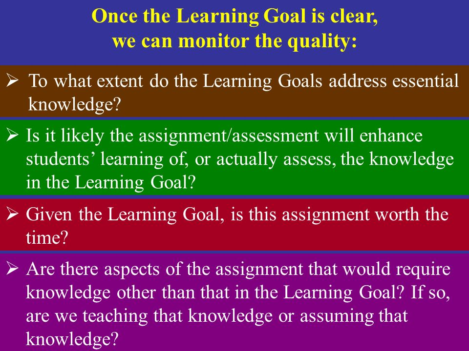 Once the Learning Goal is clear, we can monitor the quality: