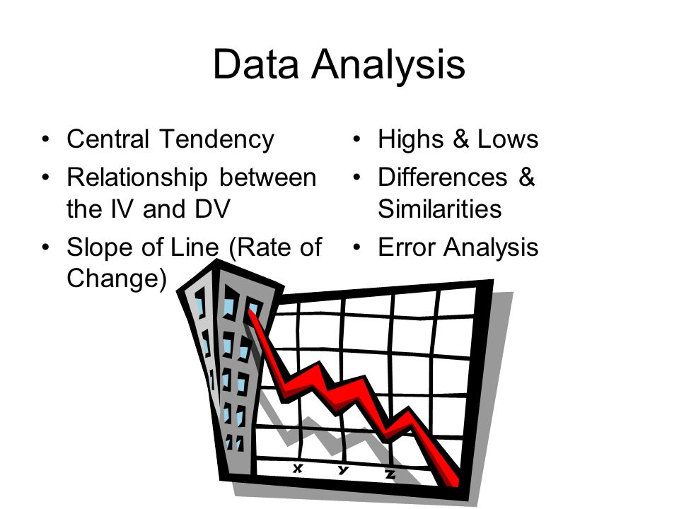 Data Analysis Central Tendency Relationship between the IV and DV