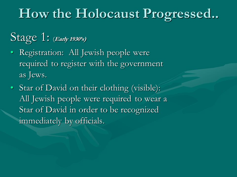 How the Holocaust Progressed..