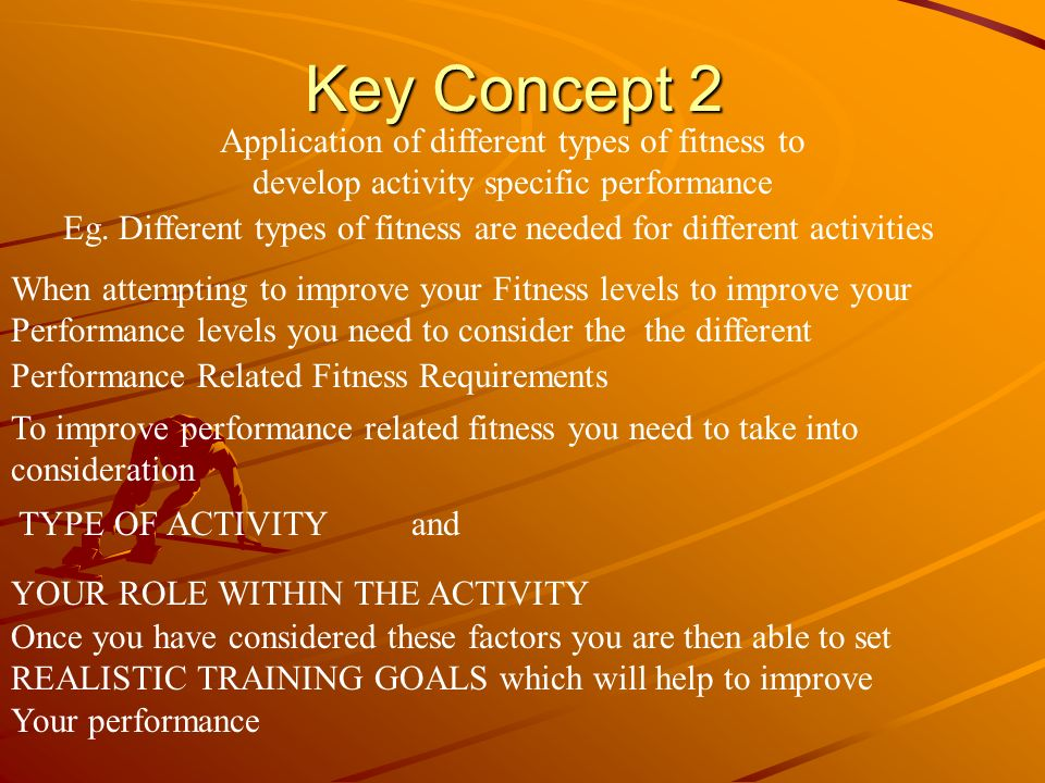 Key Concept 2 Application of different types of fitness to