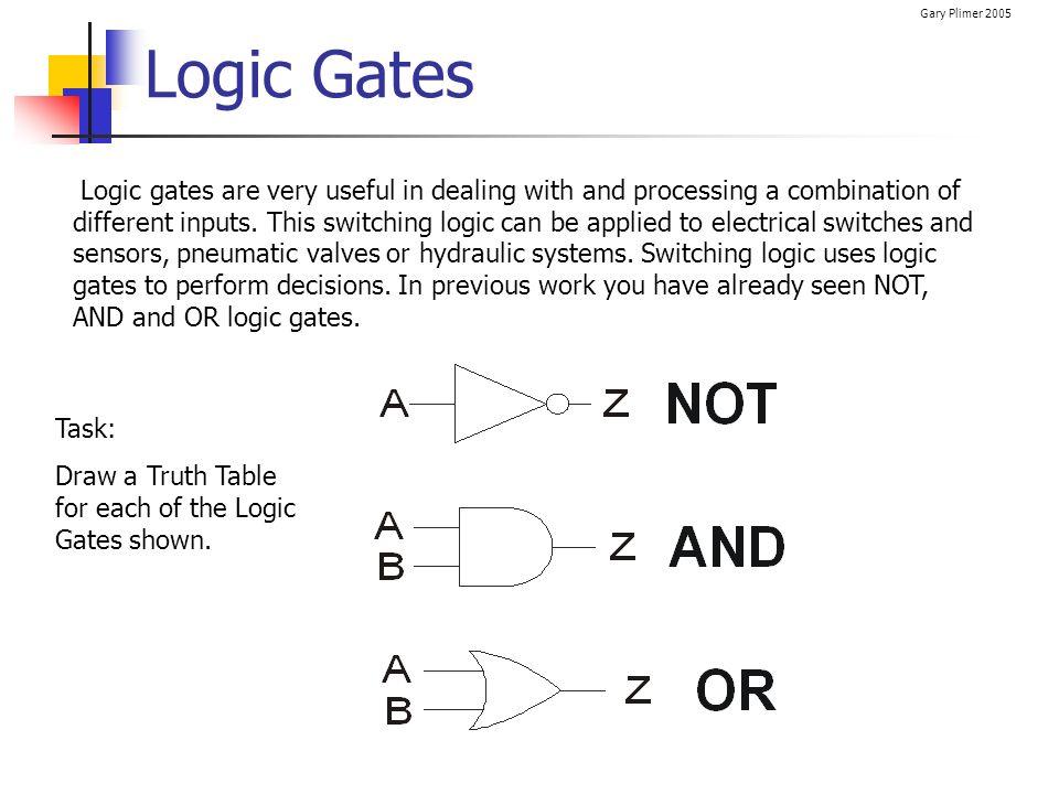 Excellent Online Logic Gates Ideas - Wiring Diagram Ideas - blogitia.com