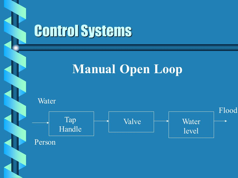 Control Systems Manual Open Loop Water Flood Tap Handle Valve
