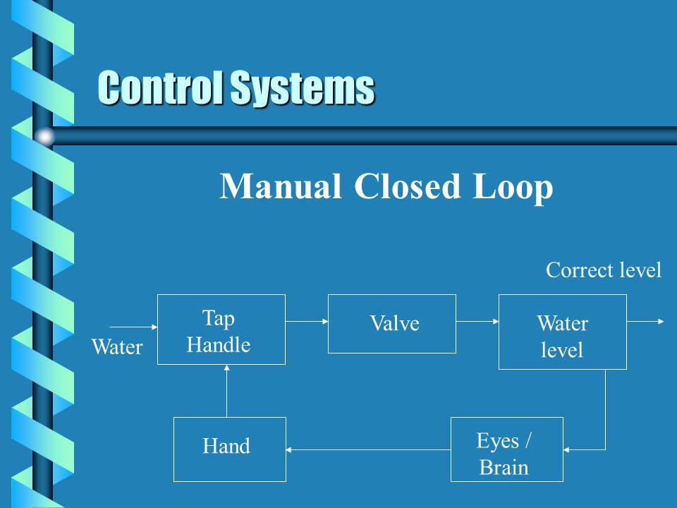 Control Systems Manual Closed Loop Correct level Tap Handle Valve