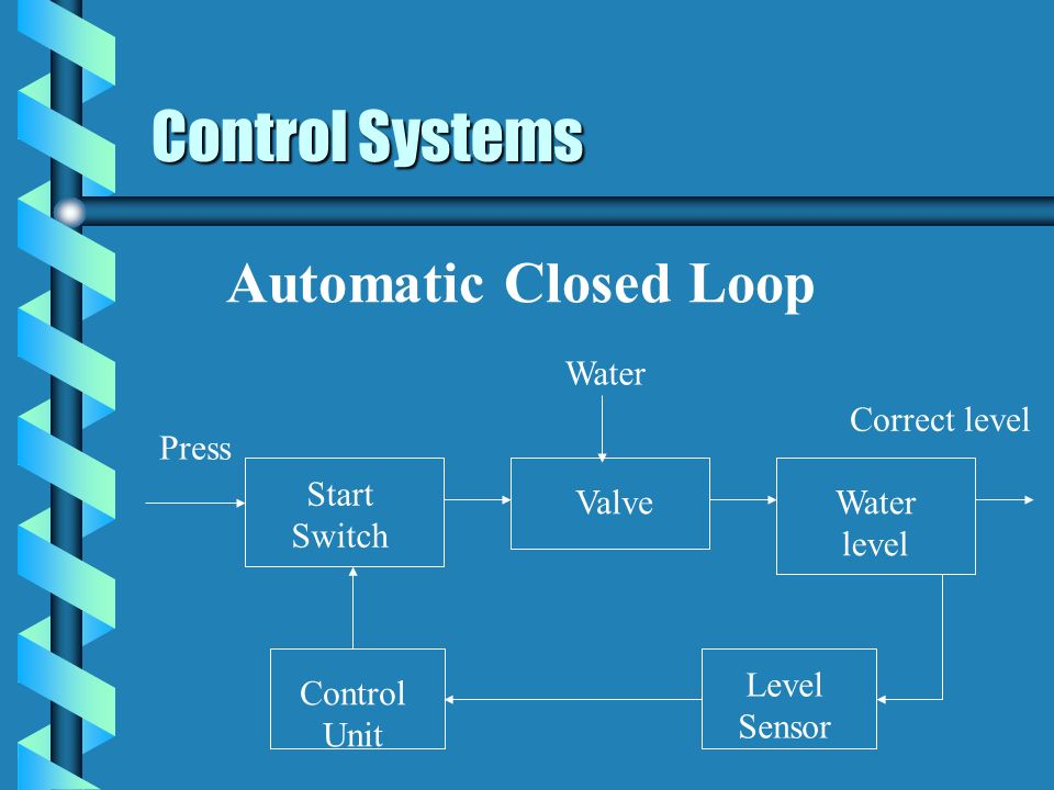 Control Systems Automatic Closed Loop Water Correct level Press