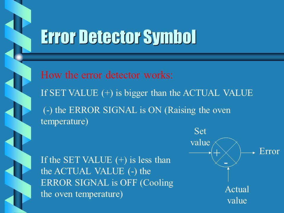 Error Detector Symbol + - How the error detector works: