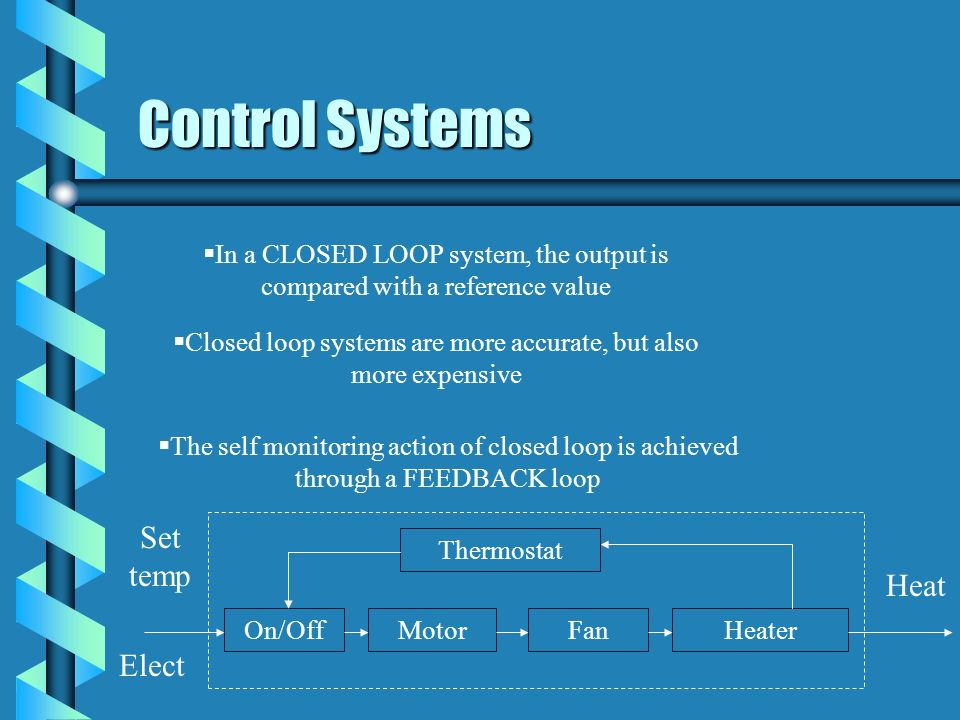Control Systems Set temp Heat Elect