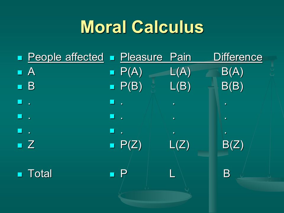Moral Calculus People affected A B . Z Total Pleasure Pain Difference