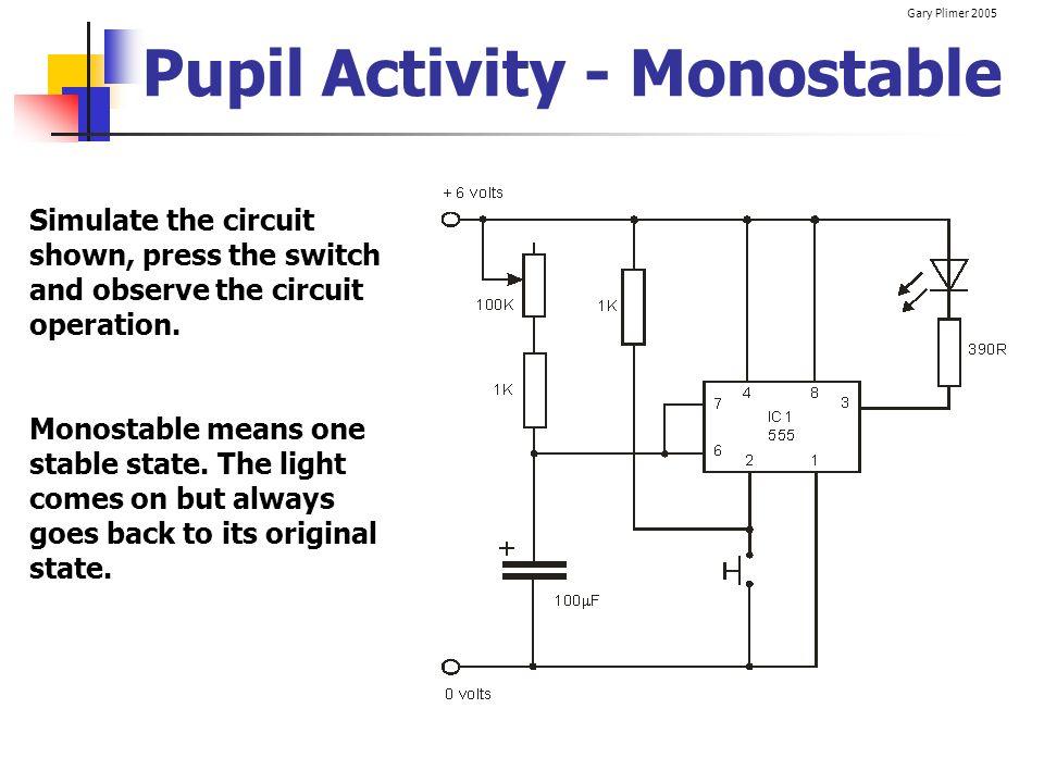 Pupil Activity - Monostable