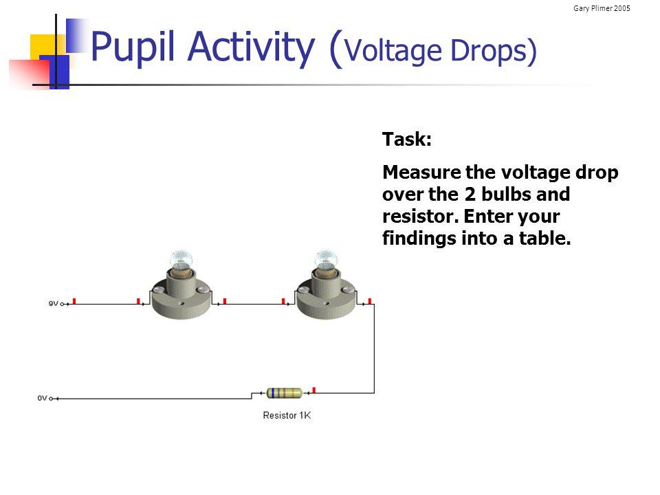 Pupil Activity (Voltage Drops)