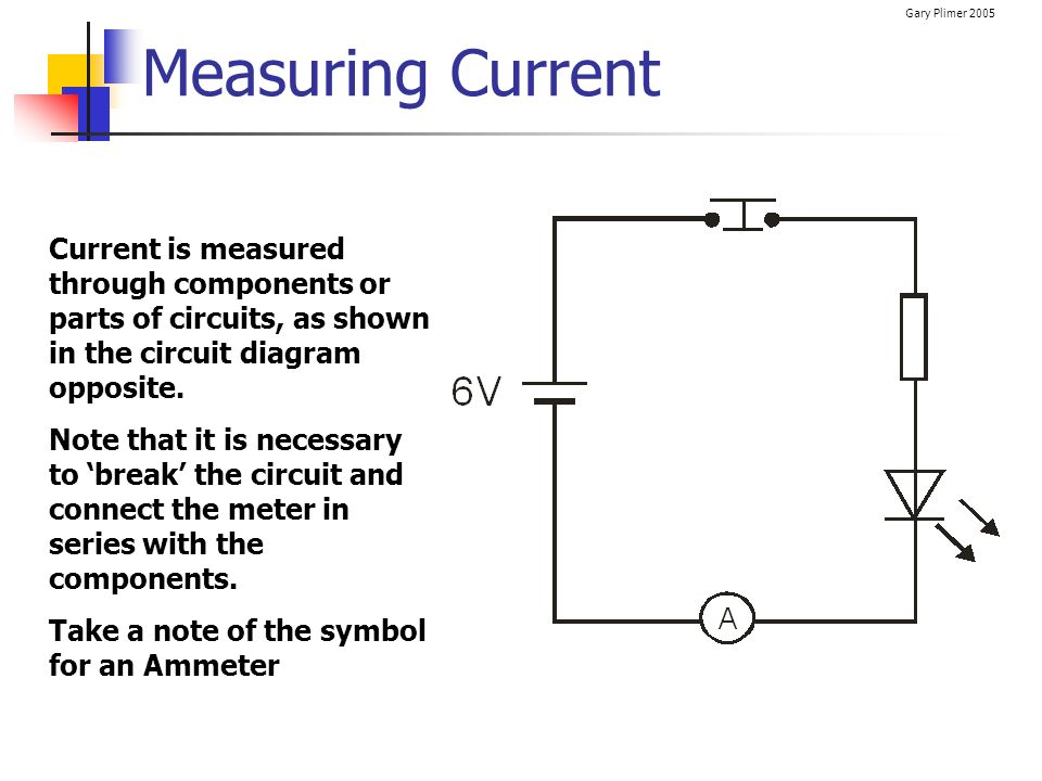 Measuring Current Current is measured through components or parts of circuits, as shown in the circuit diagram opposite.