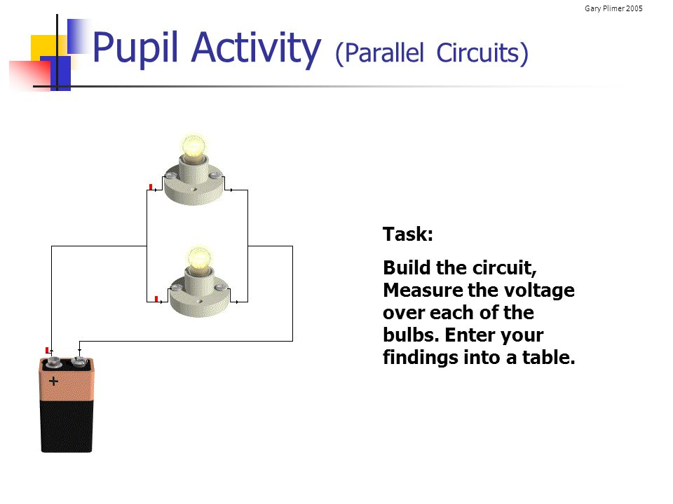 Pupil Activity (Parallel Circuits)