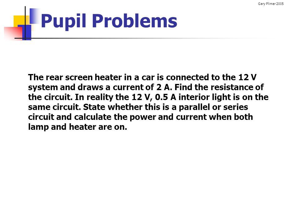 Pupil Problems