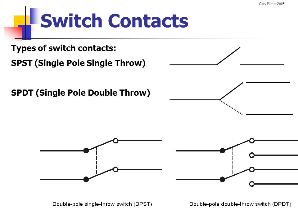 Switch Contacts Types of switch contacts: