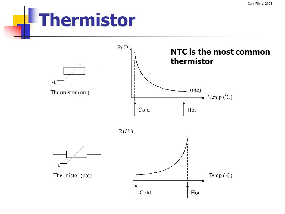 Thermistor NTC is the most common thermistor