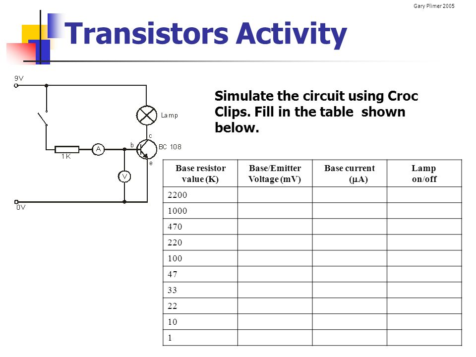Transistors Activity Simulate the circuit using Croc Clips. Fill in the table shown below. Base resistor.