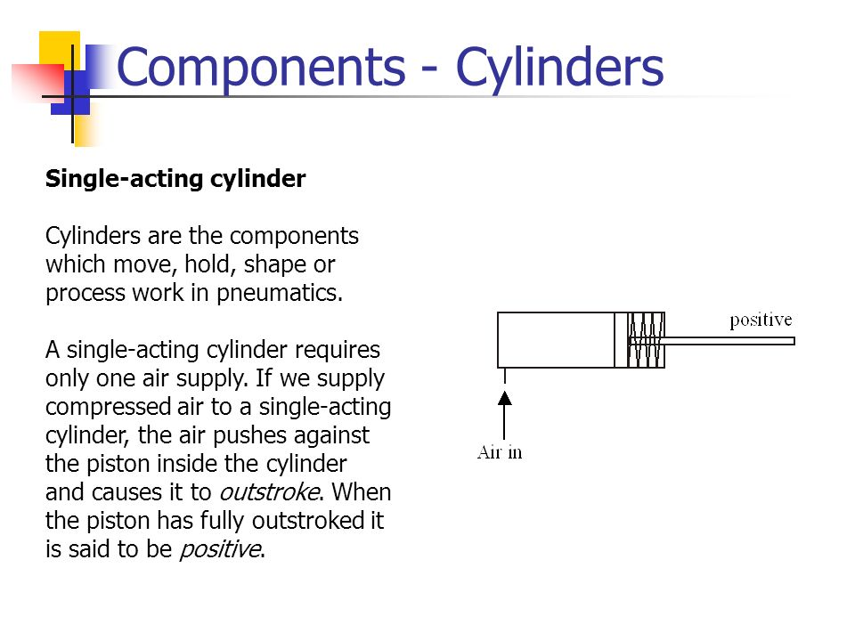 Components - Cylinders