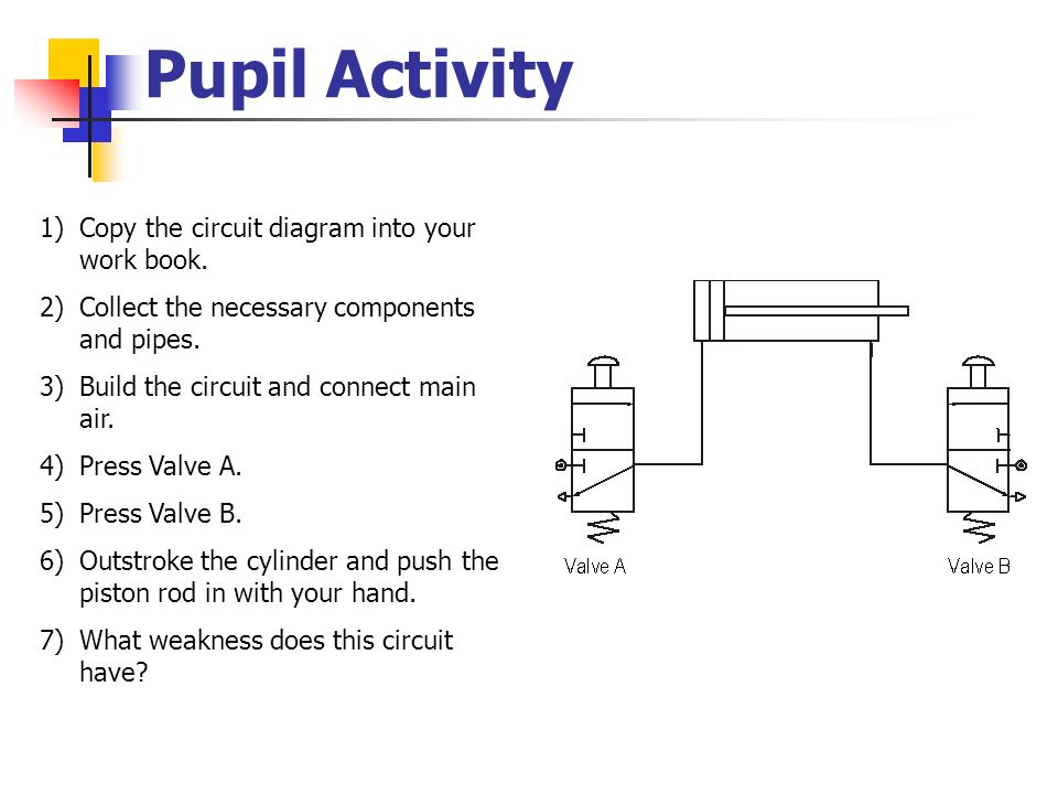 Pupil Activity Copy the circuit diagram into your work book.