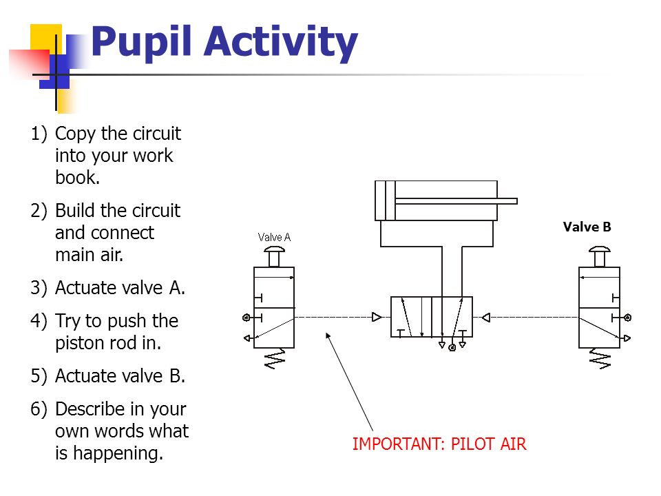 Pupil Activity Copy the circuit into your work book.