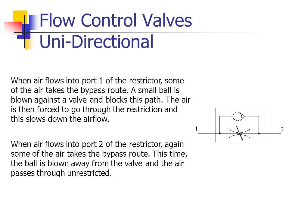 Flow Control Valves Uni-Directional