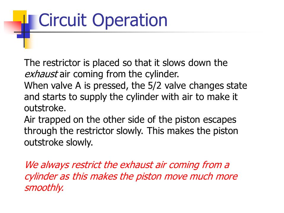 Circuit Operation The restrictor is placed so that it slows down the exhaust air coming from the cylinder.