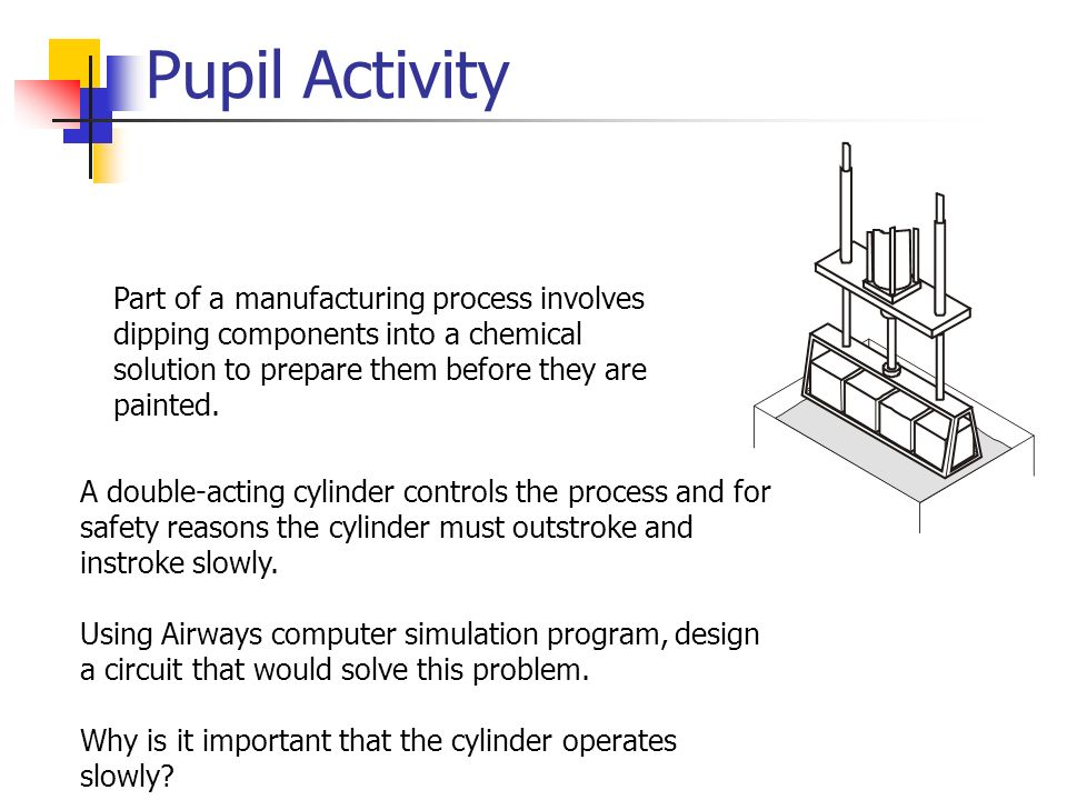 Pupil Activity Part of a manufacturing process involves dipping components into a chemical solution to prepare them before they are painted.