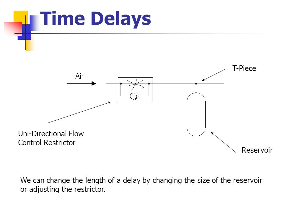 Time Delays T-Piece Uni-Directional Flow Control Restrictor Reservoir
