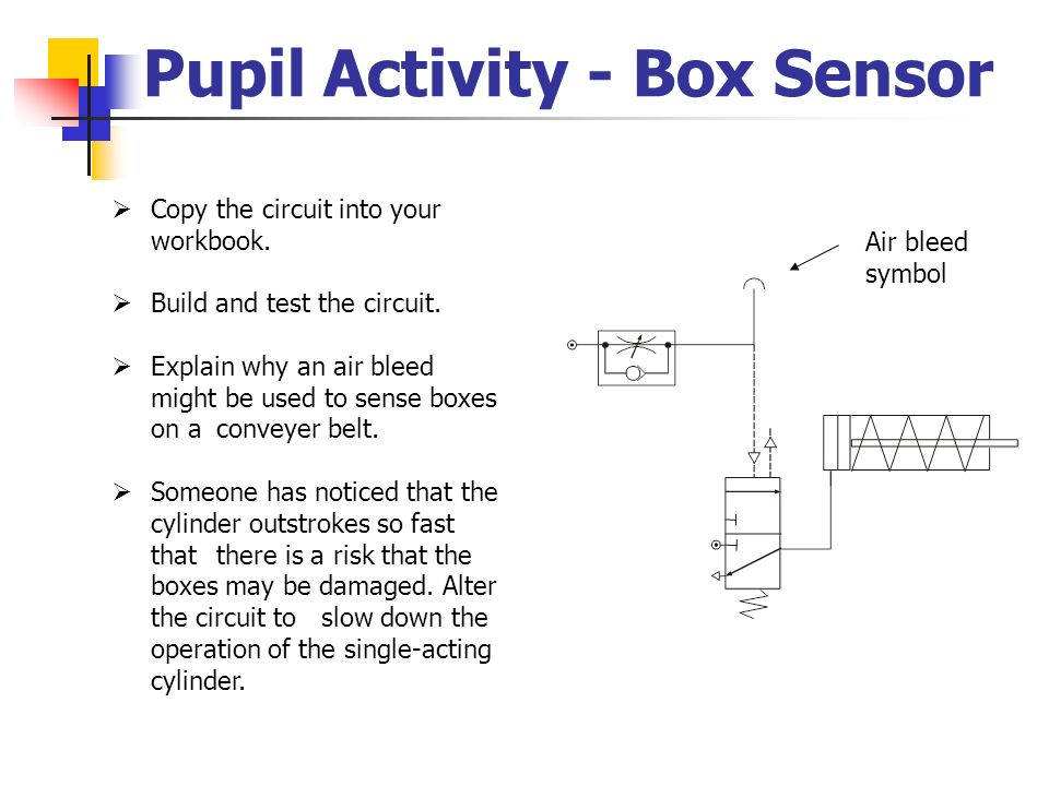 Pupil Activity - Box Sensor