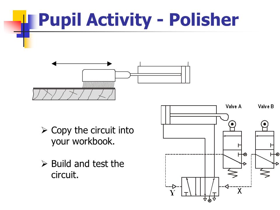Pupil Activity - Polisher