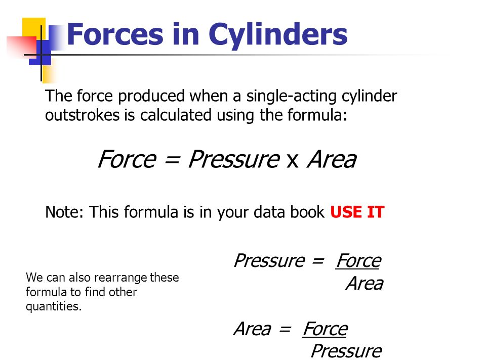 Forces in Cylinders Force = Pressure x Area Pressure = Force Area