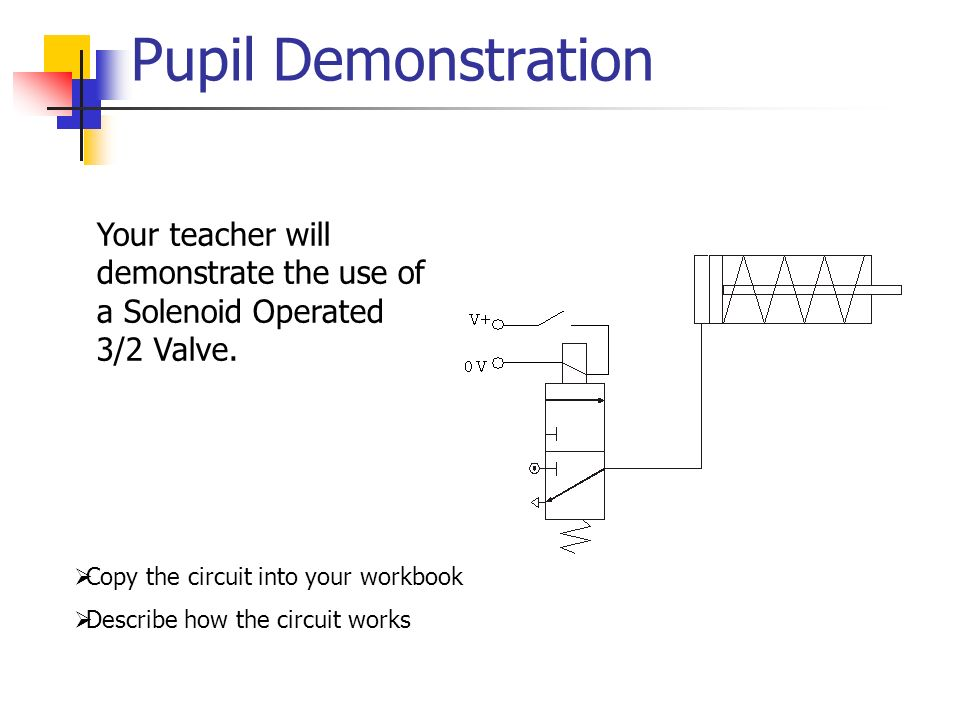 Pupil Demonstration Your teacher will demonstrate the use of a Solenoid Operated 3/2 Valve. Copy the circuit into your workbook.
