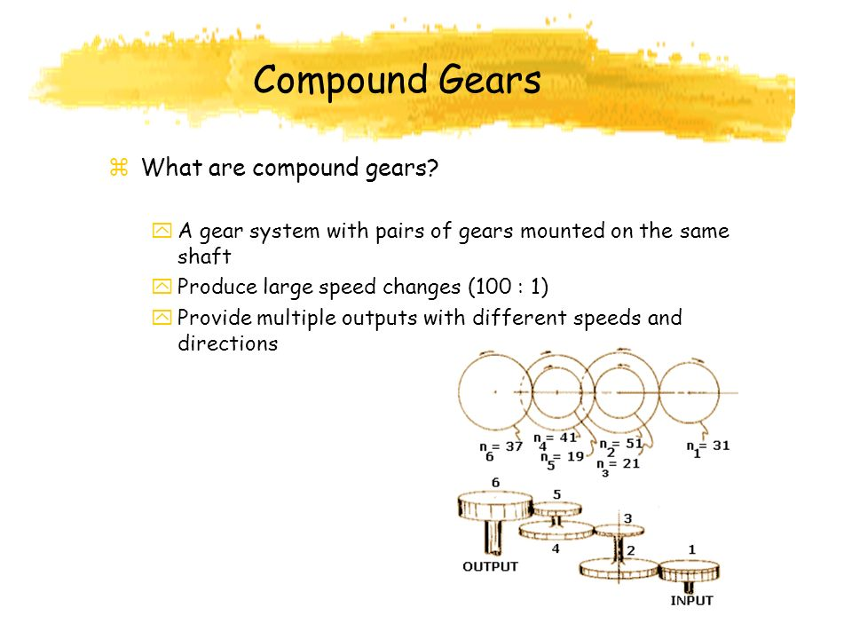 Compound Gears What are compound gears