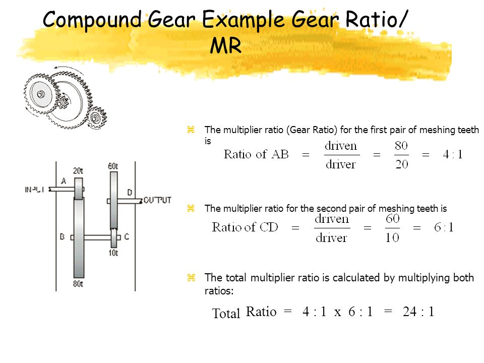 Compound Gear Example Gear Ratio/ MR