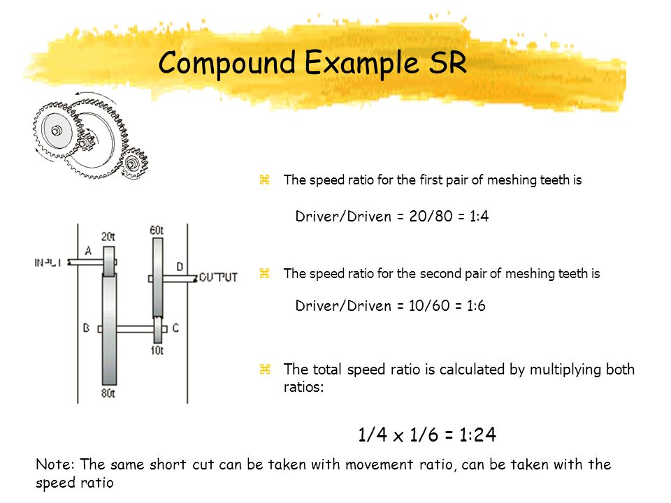 Compound Example SR 1/4 x 1/6 = 1:24 Driver/Driven = 20/80 = 1:4