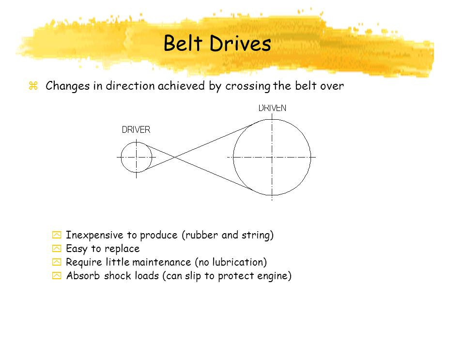Belt Drives Changes in direction achieved by crossing the belt over