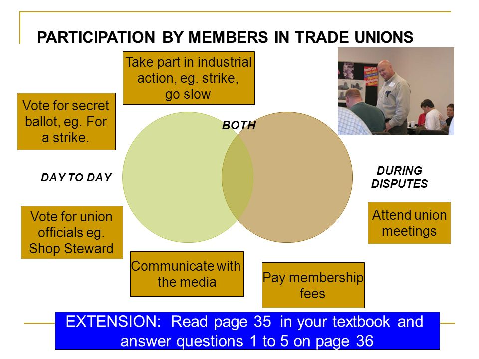 PARTICIPATION BY MEMBERS IN TRADE UNIONS