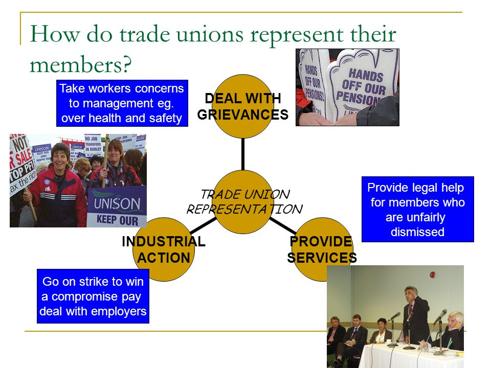 How do trade unions represent their members