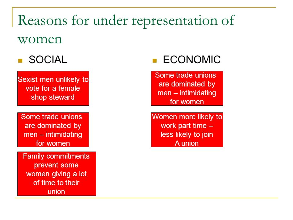 Reasons for under representation of women