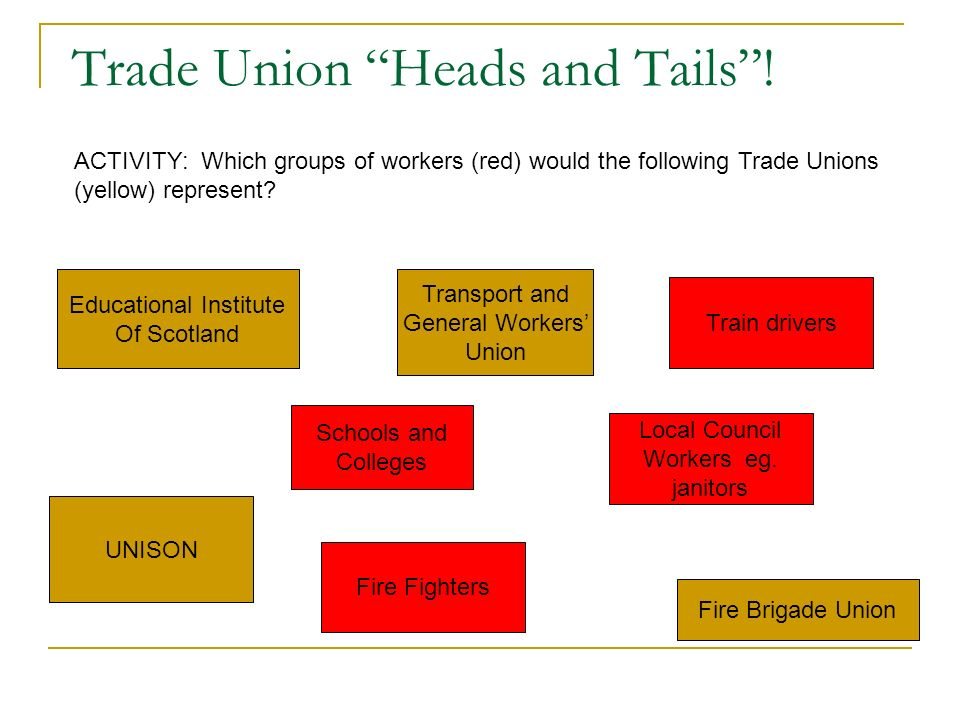 Trade Union Heads and Tails !