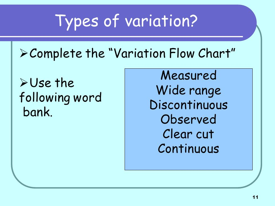 Types of variation Complete the Variation Flow Chart Use the