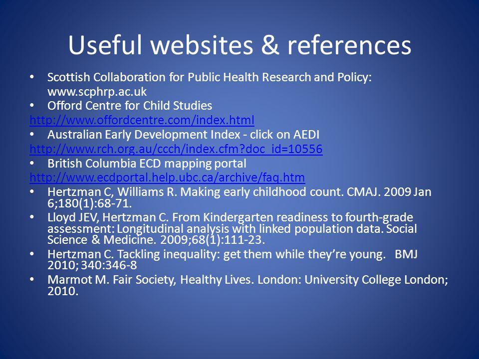Useful websites & references