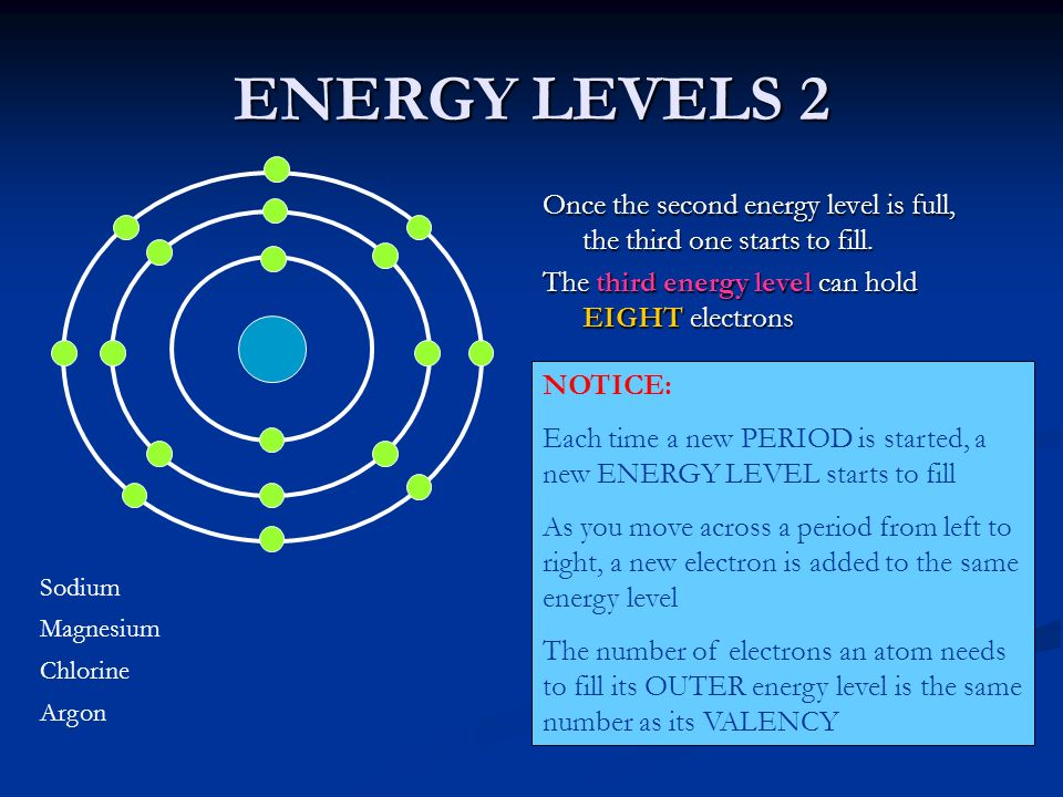 ENERGY LEVELS 2 Once the second energy level is full, the third one starts to fill. The third energy level can hold EIGHT electrons.