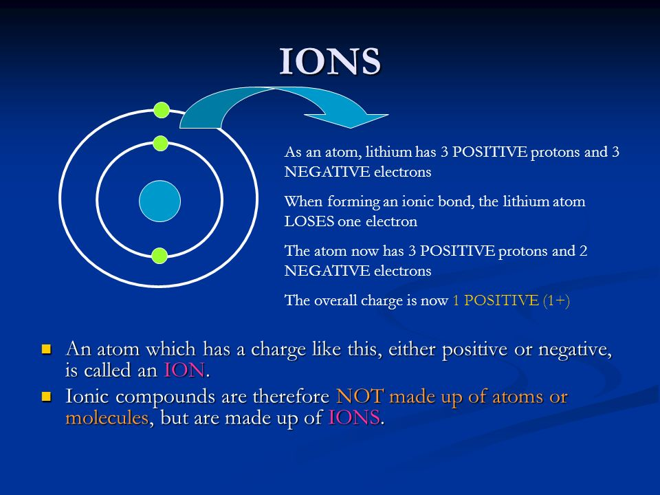 IONS As an atom, lithium has 3 POSITIVE protons and 3 NEGATIVE electrons. When forming an ionic bond, the lithium atom LOSES one electron.
