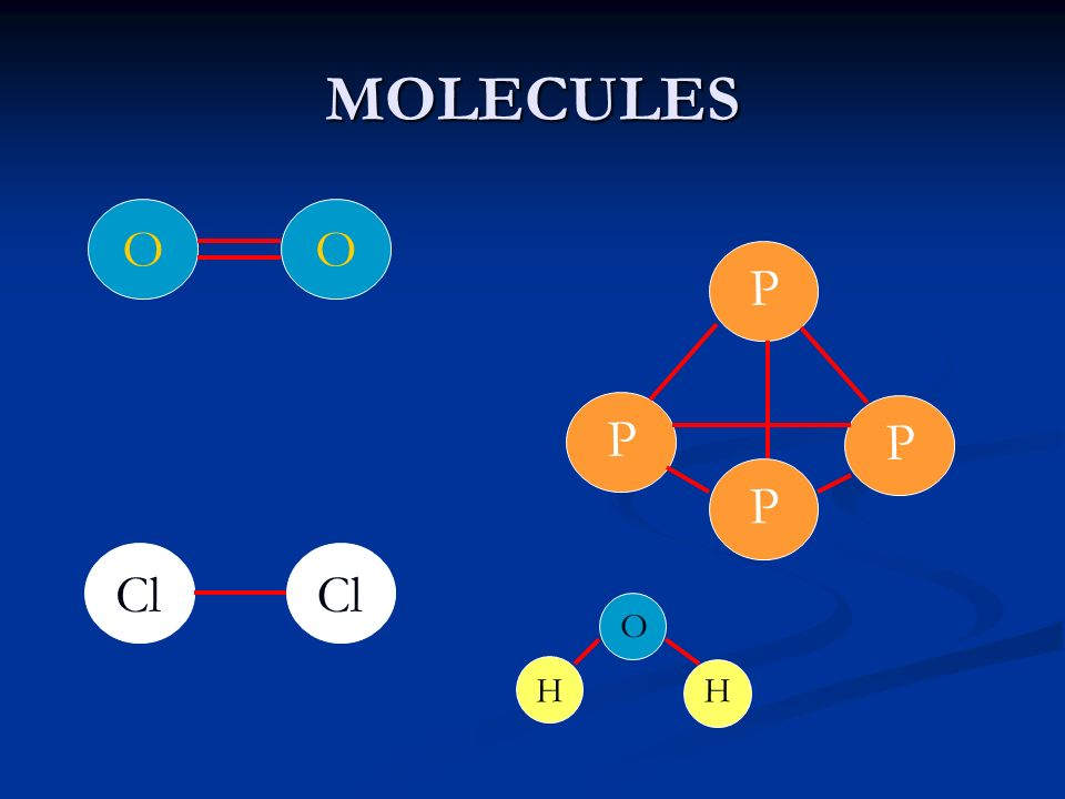 MOLECULES O P P P P Cl Cl H O