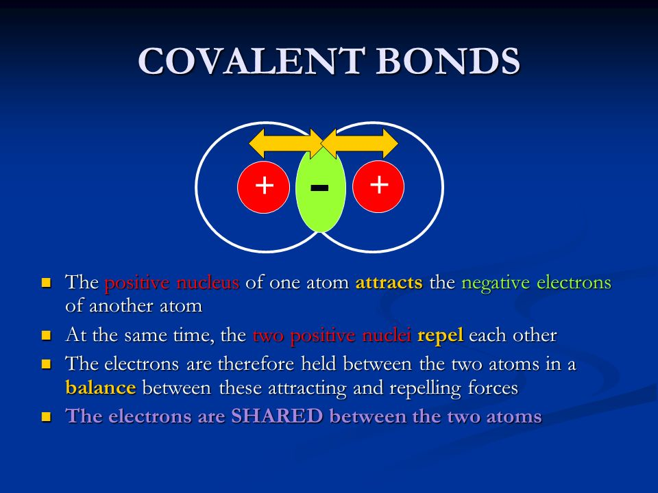 COVALENT BONDS + - + - - + The positive nucleus of one atom attracts the negative electrons of another atom.