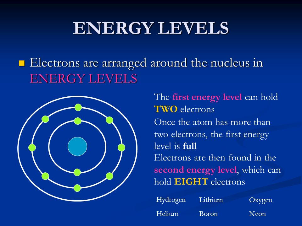 ENERGY LEVELS Electrons are arranged around the nucleus in ENERGY LEVELS. The first energy level can hold TWO electrons.