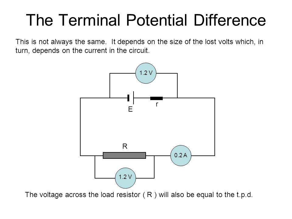 The Terminal Potential Difference