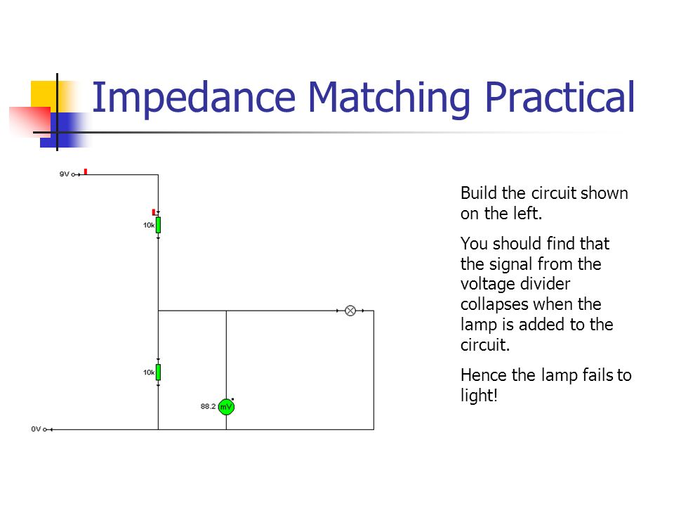 Impedance Matching Practical